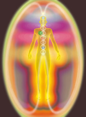Image result for how to see aura